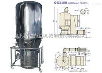 沸腾制粒机  流化床一步制粒机 粉末制粒机