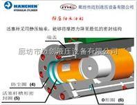 德国汉臣HANCHEN静压支撑油缸汽车路面模拟测试应用