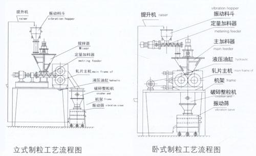 电路 电路图 电子 原理图 500_305